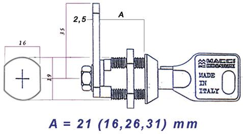 change machine locks
